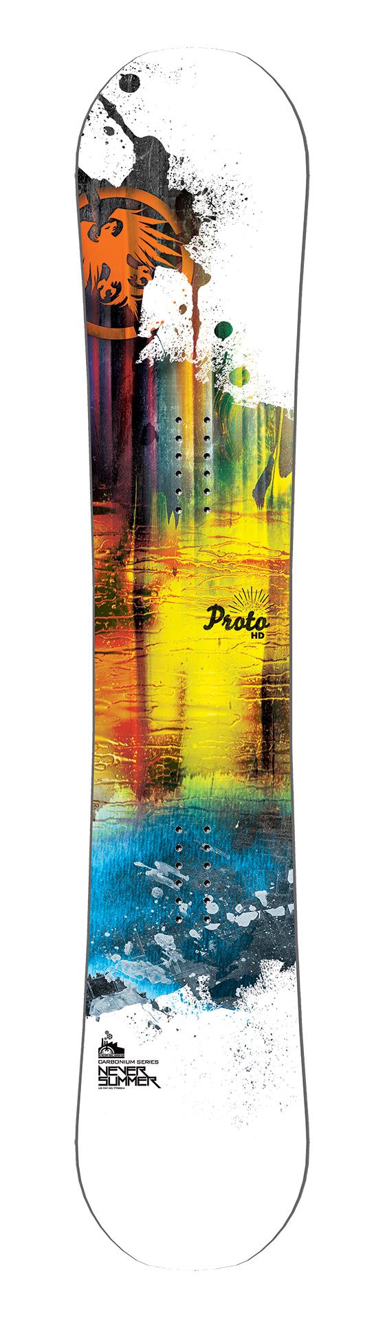 Proto Board - Never Summer