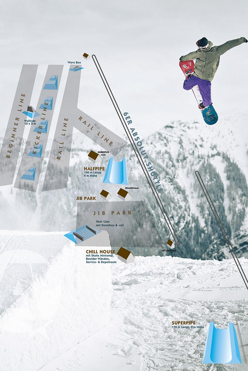 Prime-Snowboarding-Magazine-Prime-Destination-Flachwwinkl-Absolut-Park-Skizze