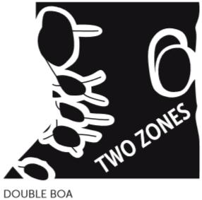 Kaufberatung Snowboard Boots - Double Boa Schnürung
