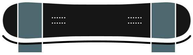 Kaufberatung Snowboards - Camber-Profil