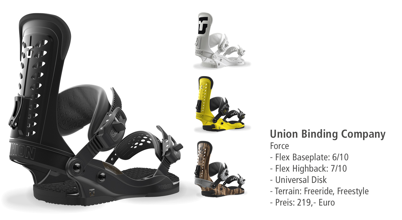 Union Binding Company: Force