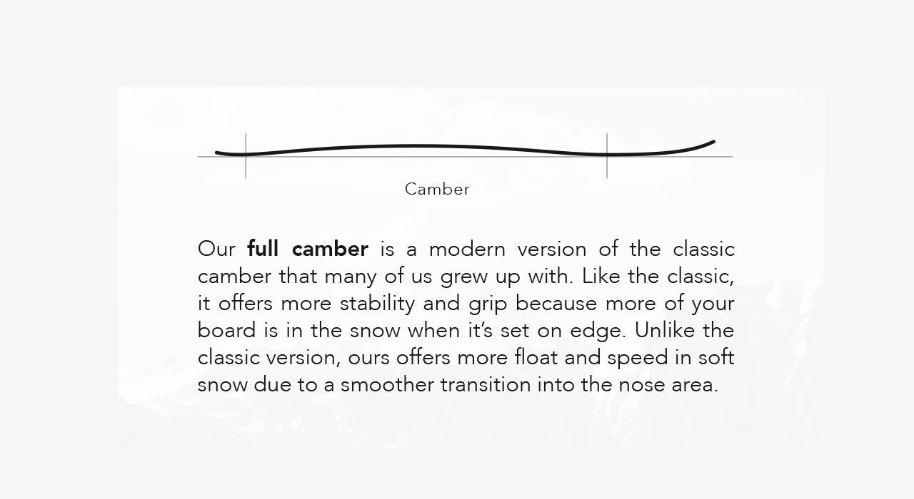 Full Camber |©Korua