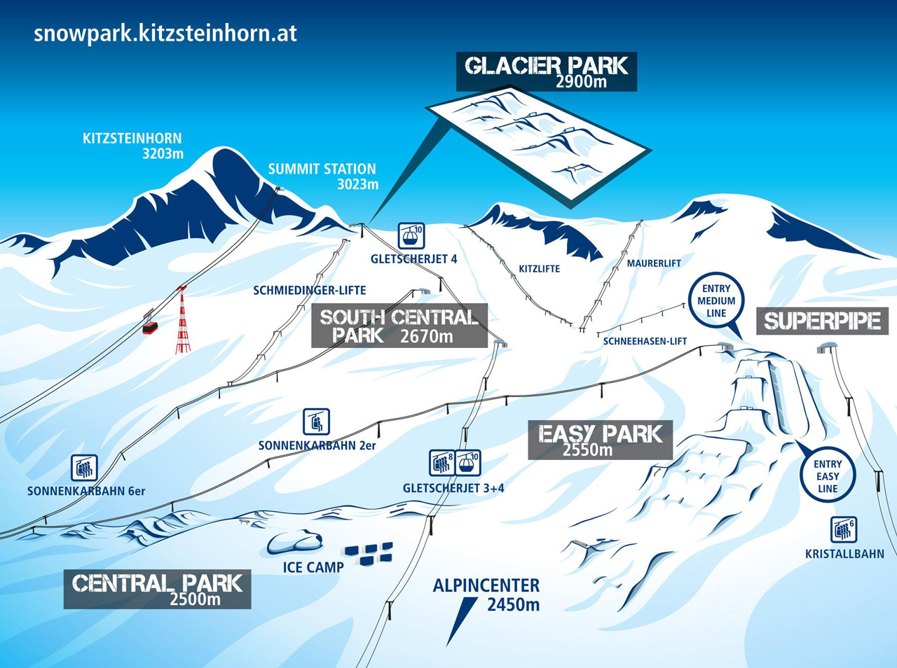 Übersicht über die Snowparks am Kitzsteinhorn |©Kitzsteinhorn