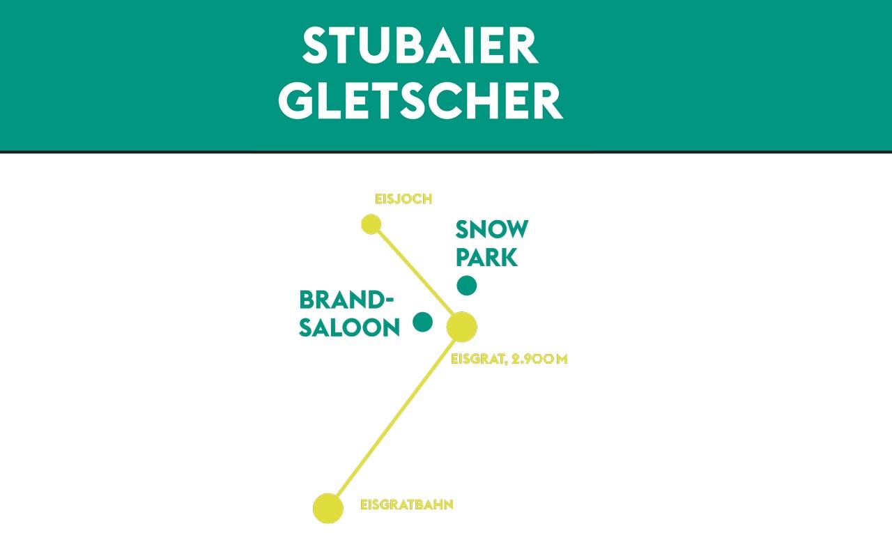 Der geänderte Standort des Parks für die 10. Stubai Premiere |©Stubai Zoo
