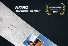 Nitro Snowboards 2019/2020