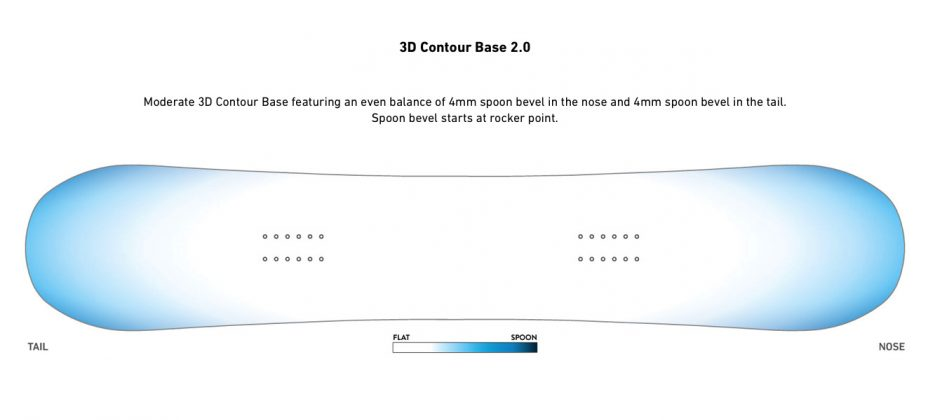 AirHeart 2022, Jones Snowboards