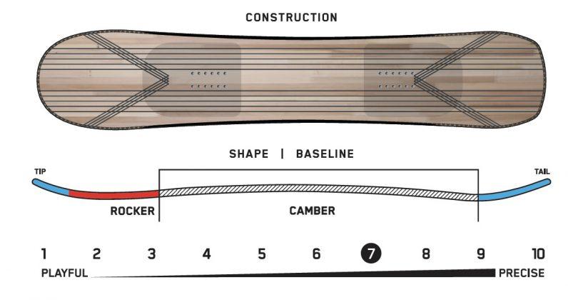 K2_Instrument_2022_Profile