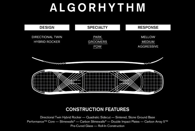 Alogorhythm 2022, Ride Snowboards