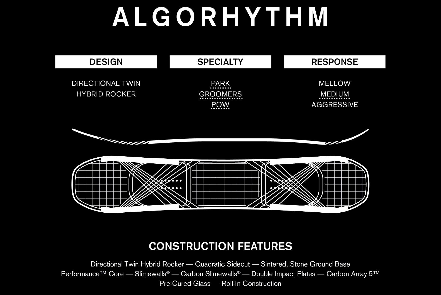 Alogorythm 2022, Ride Snowboards