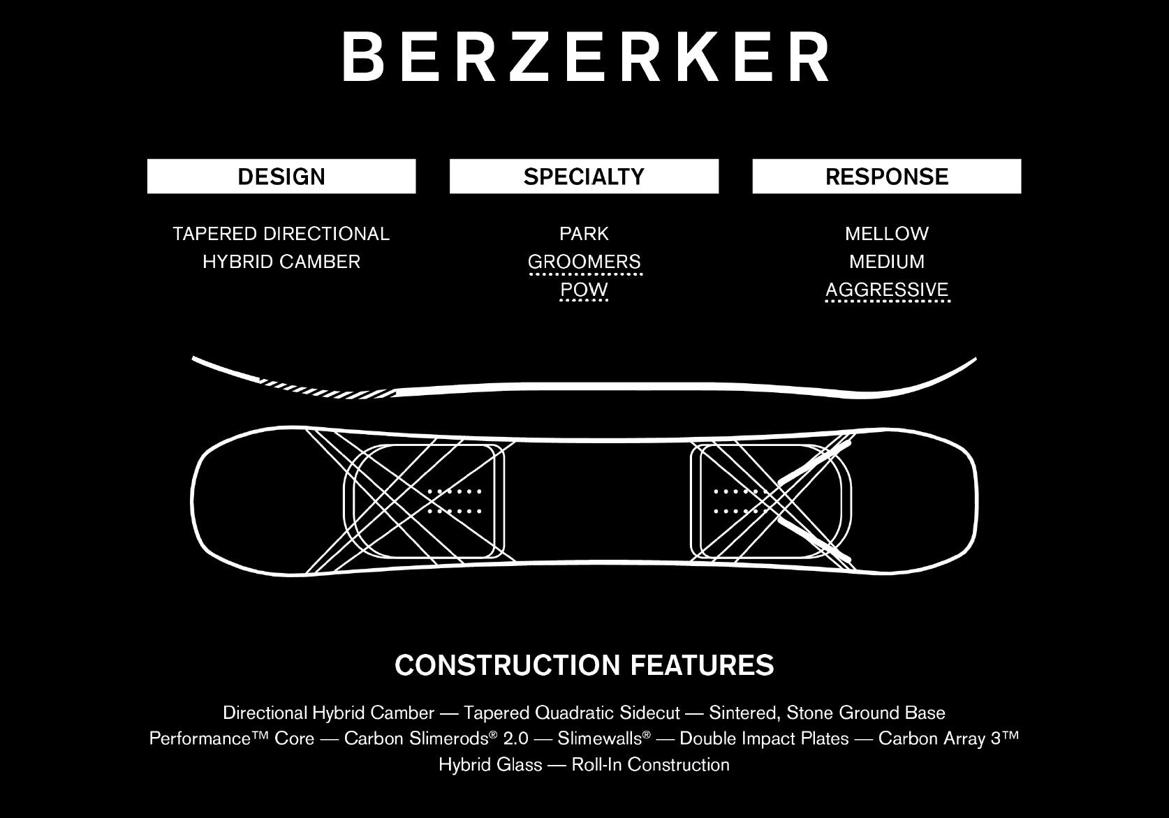 Brezeker 2022-Ride-Snowboards-All-Mountain-Snowboard