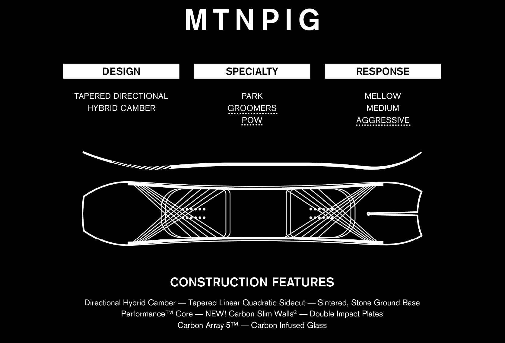 MTNPIG-2022-Ride-Snowboards-All-Mountain Snowboard
