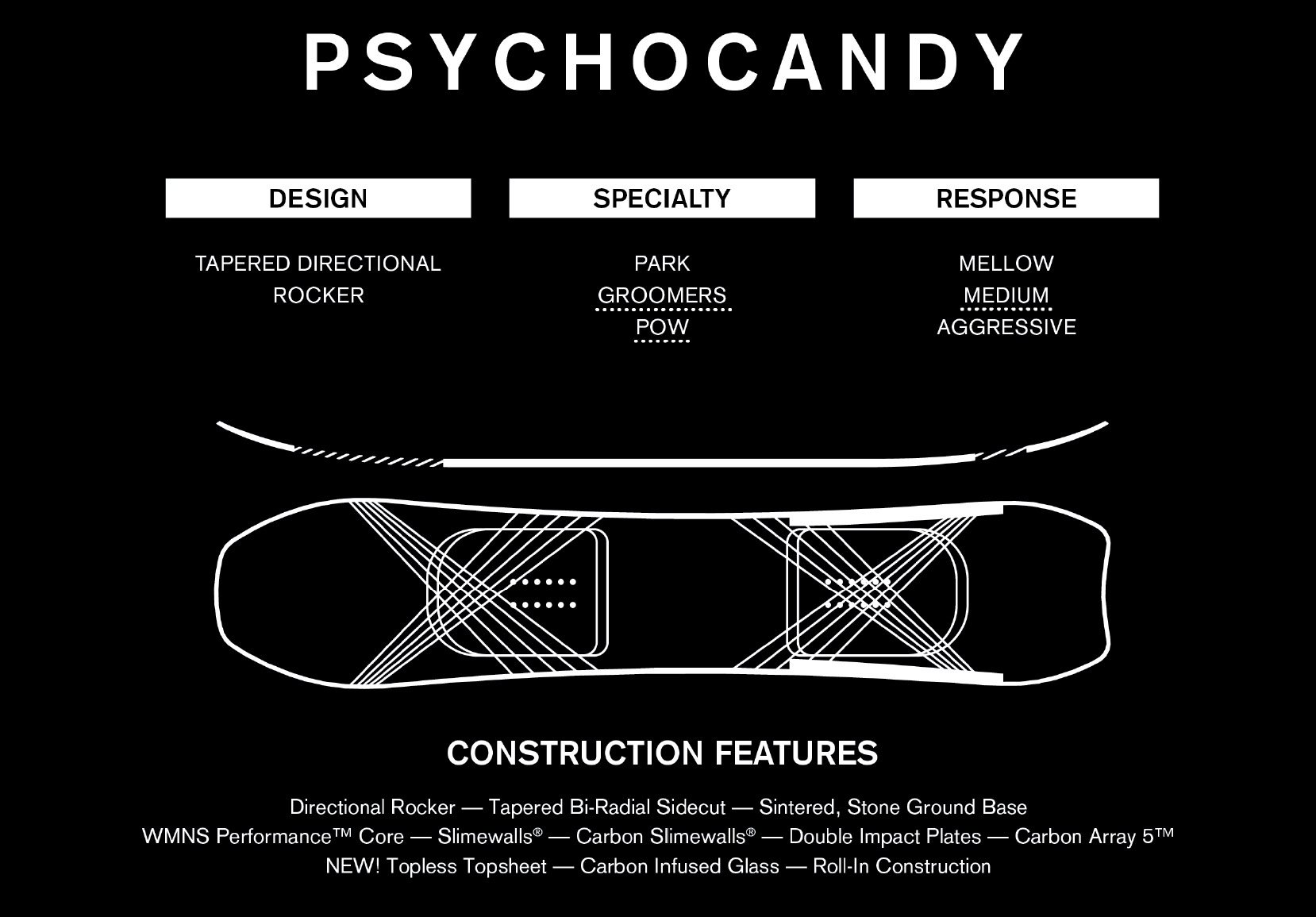 PSYCHOCANDY-2022-Ride-Snowboards-All-Mountain-Snowboard