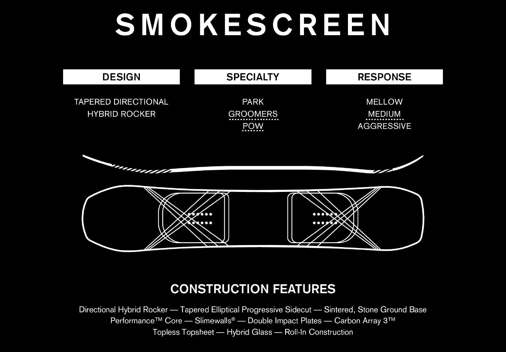 Smokescreen-2022-Ride-Snowboards-All-Mountain-Snowboard