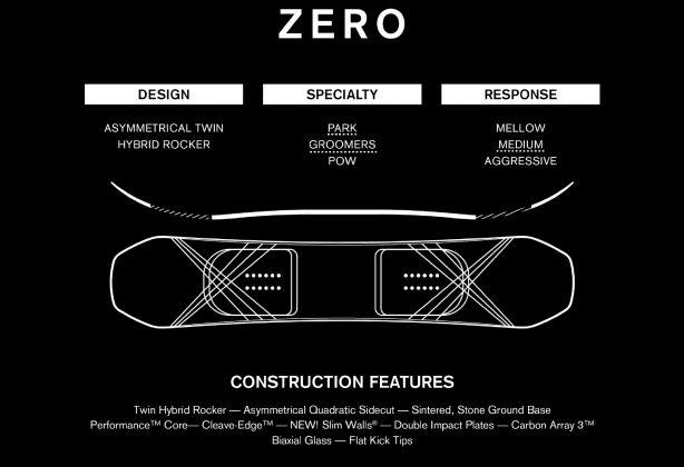 Zero-2022-Ride-Snowboards-All-Mountain-Snowboard