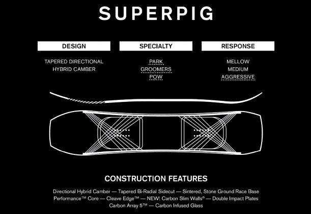 SUPERPIG 2022, Ride Snowboards, All-Mountain Snowboard